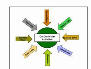 Choosing your IPU college